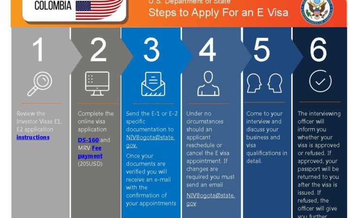 Specific Visa Categories | U S  Embassy in Colombia