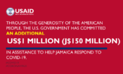 USAID Infographic 750×450