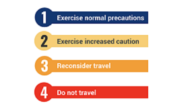 CDC – Travel Advisory Levels