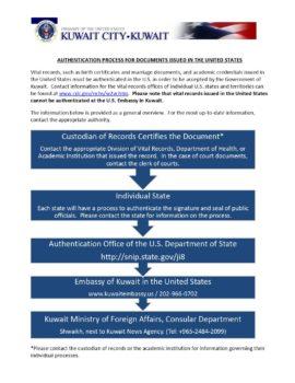 Authentication Handout 28-NOV-2018   U S  Embassy in Kuwait
