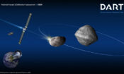 A schematic of the DART mission shows the ship on a collision course with the Didymos asteroid's moonlet (NASA/Johns Hopkins Applied Physics Laboratory)