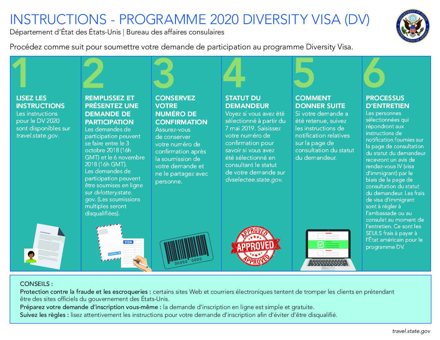 INSTRUCTIONS FOR THE 2020 DIVERSITY IMMIGRANT VISA PROGRAM (DV-2020