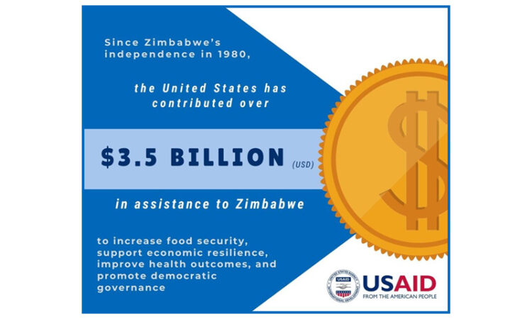 USAID Assistance