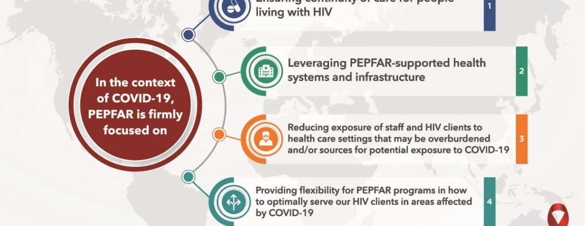 COVID-19 and HIV