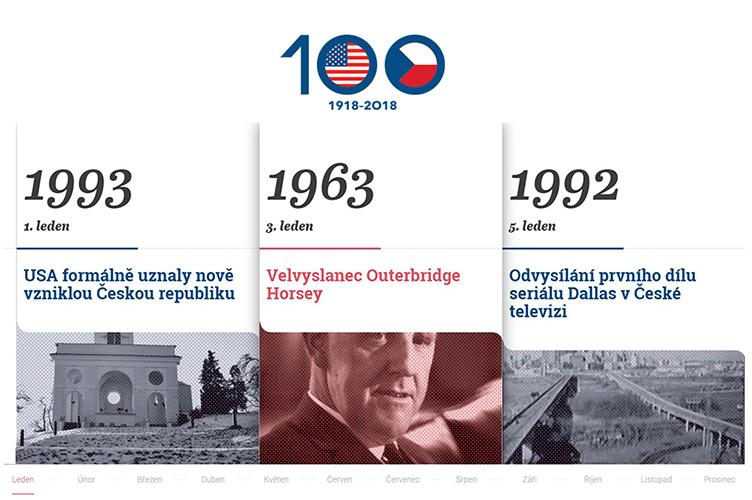 Of milestones timeline relationship Web History