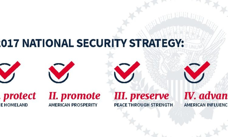 Infographic: 2017 National Security Strategy - I. Protect the Homeland; II. Promote American Prosperity; III. Preserve Peace Through Strength; IV . Advance American Influence