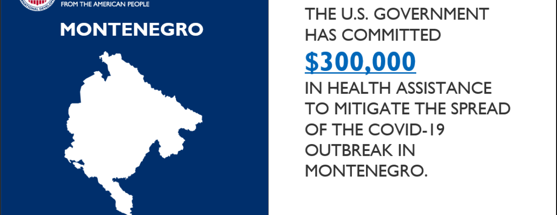 The United States Provides Assistance to Montenegro to Respond to COVID-19
