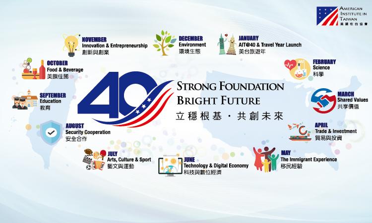 「AIT@40」全年一系列活動正式起跑。AIT@40活動將歡慶美國和台灣自《台灣關係法》簽署以來40年的友誼和夥伴關係。
