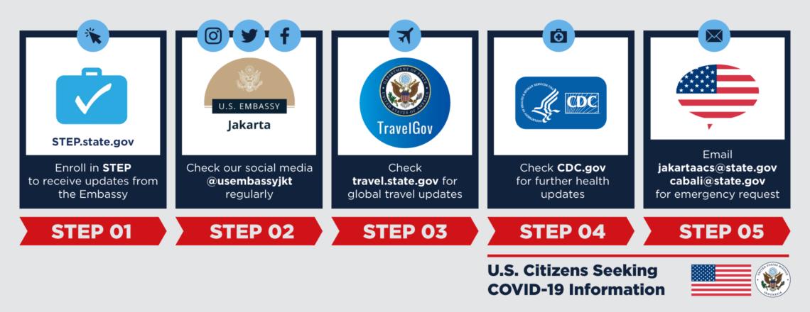 U.S. Citizens Seeking COVID-19 Information