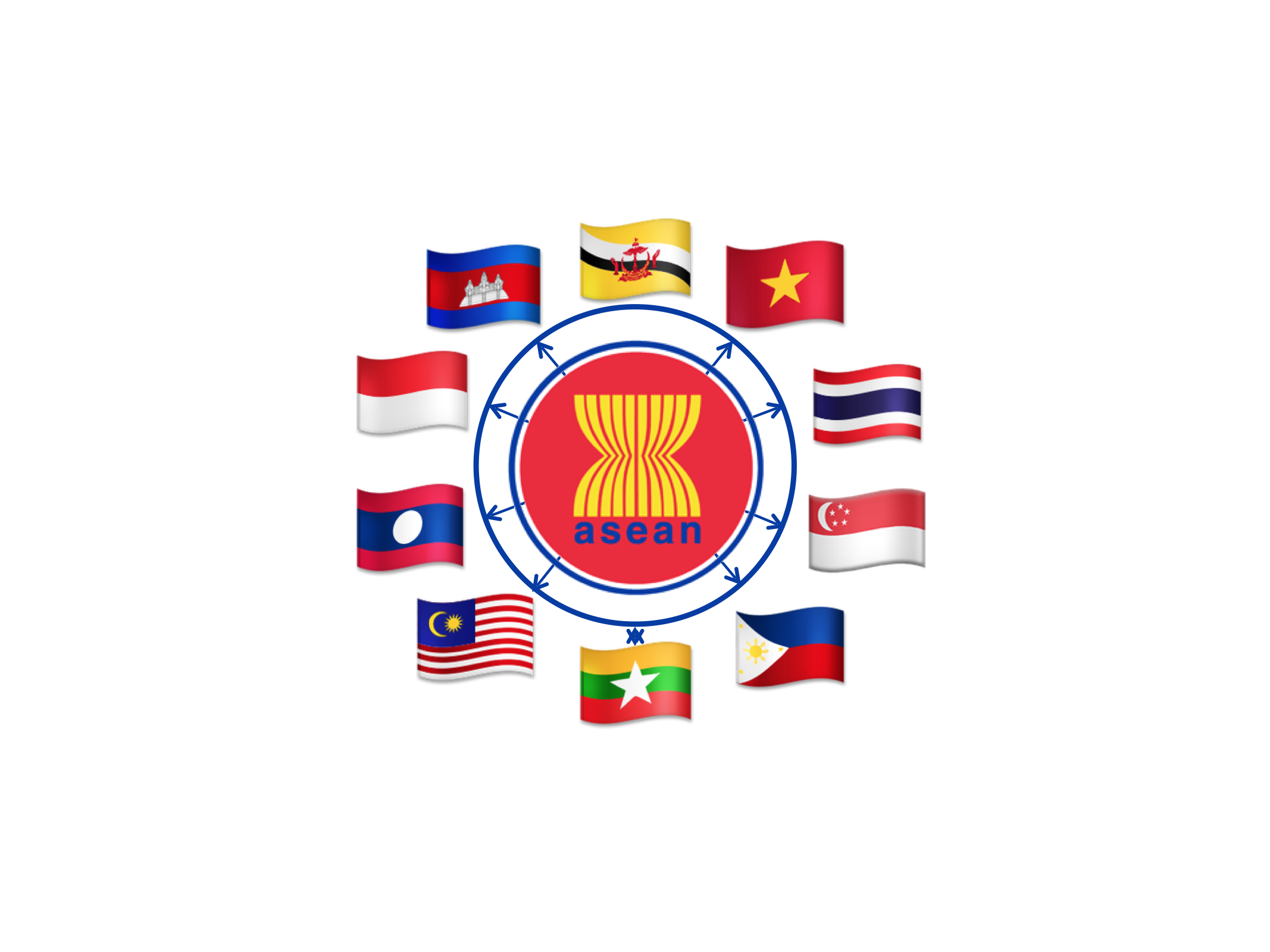 On the ASEAN Ministerial Meeting | U.S. Mission to ASEAN