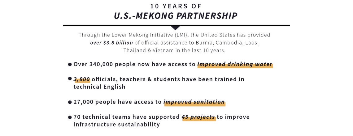 U.S.-Mekong partnership reaches milestone