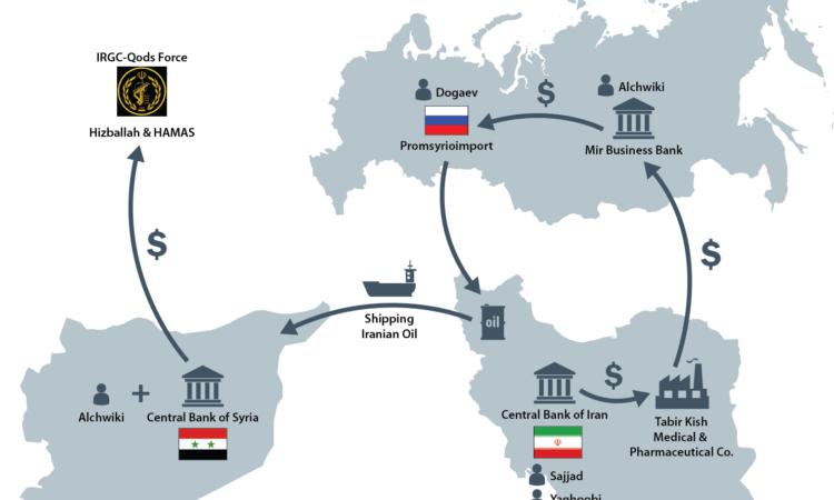 Policy Archives | U S  Virtual Embassy Iran